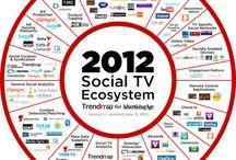 SocialTV / by Sergio Barrientos