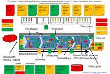 Dragon1 / Online modeling & presentation software