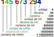 primaria matematiques