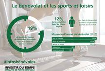 Infographies pour Bénévoles / Tous contenus présents sur ce tableau ont été créés par l'agence Youville co. pour la Financière Manuvie.