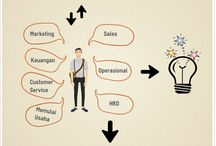 Place to Success / Edukasi tentang bisnis, marketing, memulai usaha, keuangan, sales...pokoknya semua tentang bisnis ada disini.