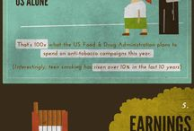 Smoking infographics / Infographics are a quick way of showing facts using pictures. www.thefilterwales.org