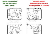 Food Safety / Food safety and cleaning tips