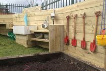 Outdoor spaces early childhood