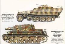 Militaire tekeningen (voertuigen)