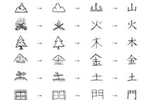 Japanese and Japan / Learning Japanese language and culture