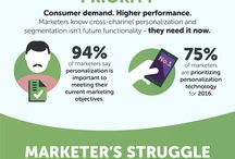 Statistica / Statistics of marketing