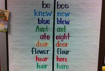 Language Arts: Homophone / This board contains pins about homophones in elementary school.