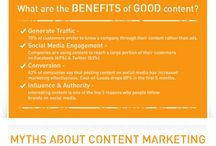 Content Marketing Facts and Cases