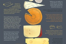 Cheese Facts & Stories