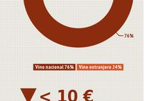 WINE   Infographics / Infografías al rededor del mundo del vino. Infographics around the world of wine.