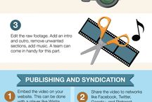 Video/image Marketing