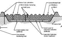 decontamination method 1