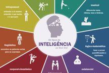 Múltiple Inteligence