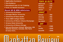 Best GMAT Coaching in Chennai,Gre Coaching in Chen / Manhattan Review's experts have been training and guiding student and helping them achieve great scores on the GMAT Test, GRE Exam, SAT Prep, IELTS Score, TOEFL Score, PTE Exam and thus getting them closer to the goal of getting into their dream university abroad.