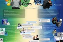 Infographics (People)