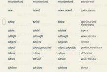 Estudo das linguas