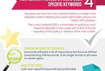 Infografiche su grafica, web marketing, social network / Raccolta di infografiche sul web marketing, social network, grafica e comunicazione raccolti in giro per la rete. Recensiti da:www.setadv.com