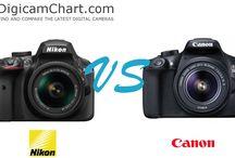 Digital Camera Comparisons