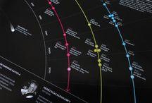 infographic / by Strek Strekozovich