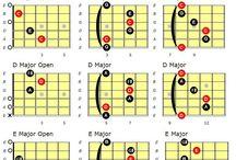 Guitars cord
