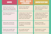 Game/game based/gamification