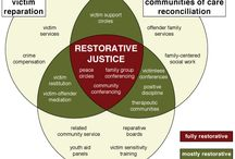Restorative Justice / Restorative Justice brings together people affected by wrongdoing – victims, offenders, local communities – to address the problem with the help of a facilitator. People may come together once or many times. With the help of a highly trained facilitator, affected parties discuss how the wrongdoing affected them, how to restore trust and a sense of safety, and steps toward righting the wrong.