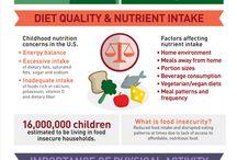 KidsEatRightMonth / August is #kidseatrightmonth!  #academyofnutritionanddietetics