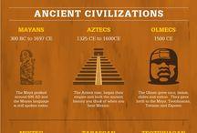 aztec maya inspiration