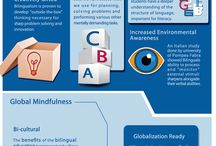 Bilingual & English as a Second Language
