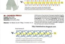 Punti telaio rettangolare