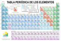 Andres alirio amixtos on pinterest tabla periodica urtaz Choice Image