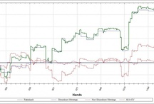 Poker Blog / These are graphs, photos & contents from my own blog roll. Enjoy, pin & read through them! You can find me @CreepingMold or www.creepingmold.com