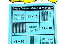 Teaching Number Skills / Ideas and resources to effectively teach your students strong number sense skills to support their learning in mathematics.