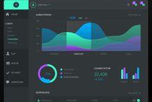 Financieel dashboard