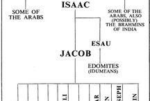 Christ's Genealogy