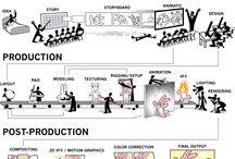 Animation Workflow
