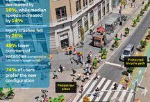 Miejskie Infografiki