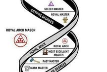 york rite  .royal  arch  mason