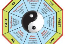 Feng Shui Term and Guide