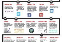 Infographics / by Shakthi Vadakeypat