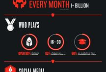 League of Legends / The Most Played Video Game in the World