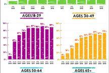 Redes Sociales. Lo que nos dejó el 2013 / Algunas estadísticas, información, datos e infografías de lo que nos dejó el 2013 en el mundo de las Redes Sociales y el Marketing Digital