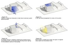 Diagramsn / Architectural presentation