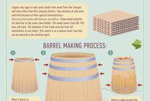 Cognac Distillation