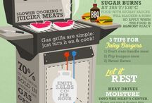 Kitchen Infographics