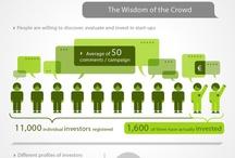 Crowdfunding, économie, économie collabrative