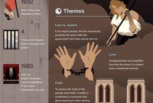 Irodalmi infografika