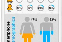 """""""Smart"""" Phone Stats / Fun & Interesting Facts about Smartphones"""