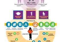 Community Involvement / by Manpower, Inc. of SE Michigan